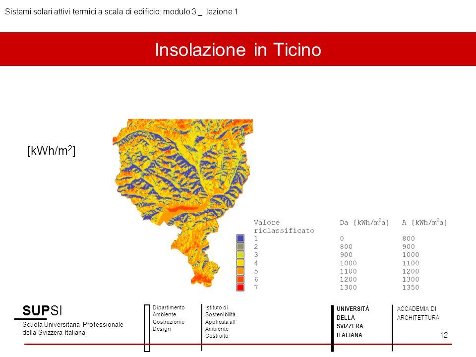 Insolazione in Ticino SUPSI [kWh/m2]